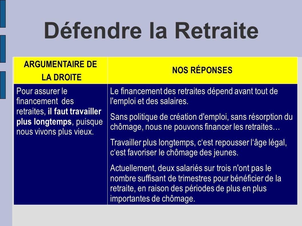 Défendre la Retraite ARGUMENTAIRE DE LA DROITE NOS RÉPONSES