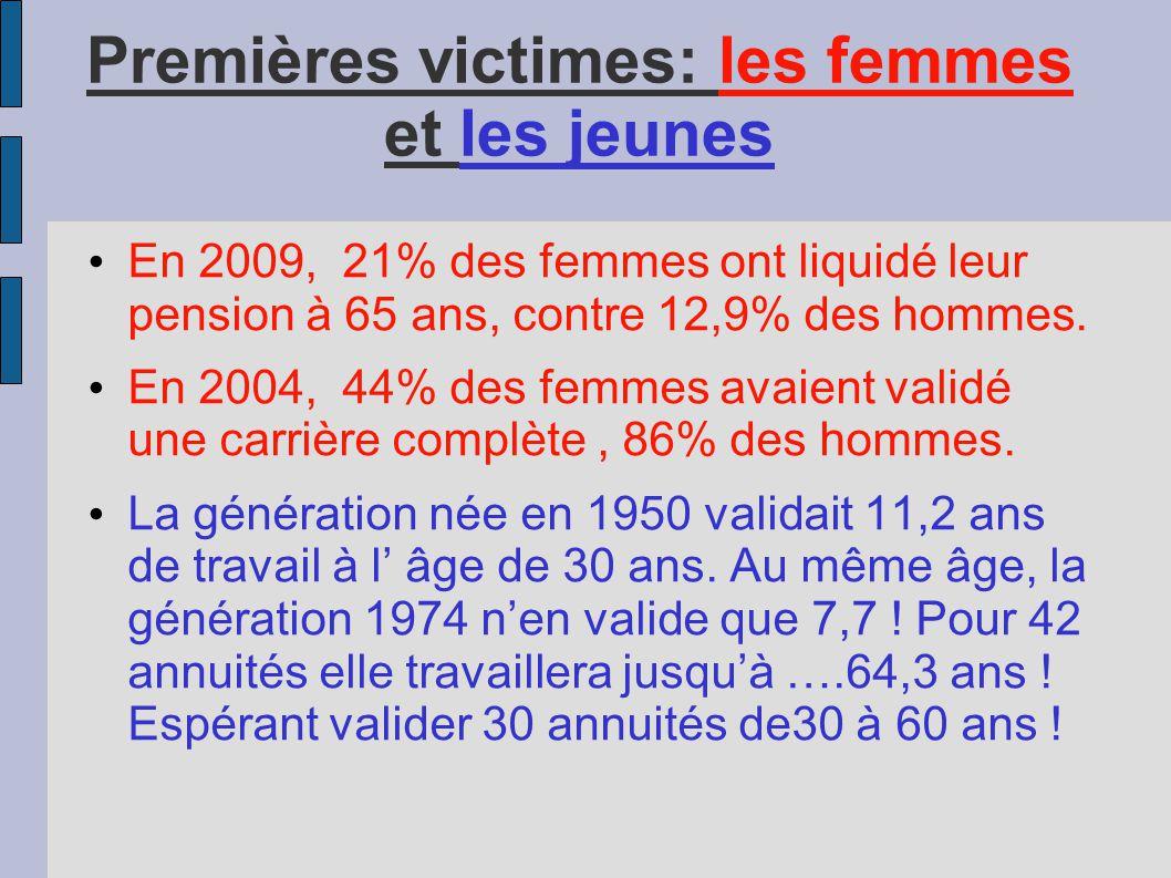 Premières victimes: les femmes et les jeunes
