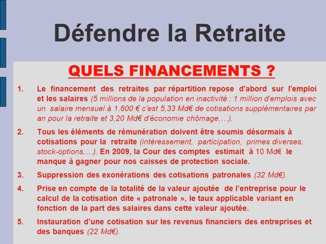 Défendre la Retraite QUELS FINANCEMENTS