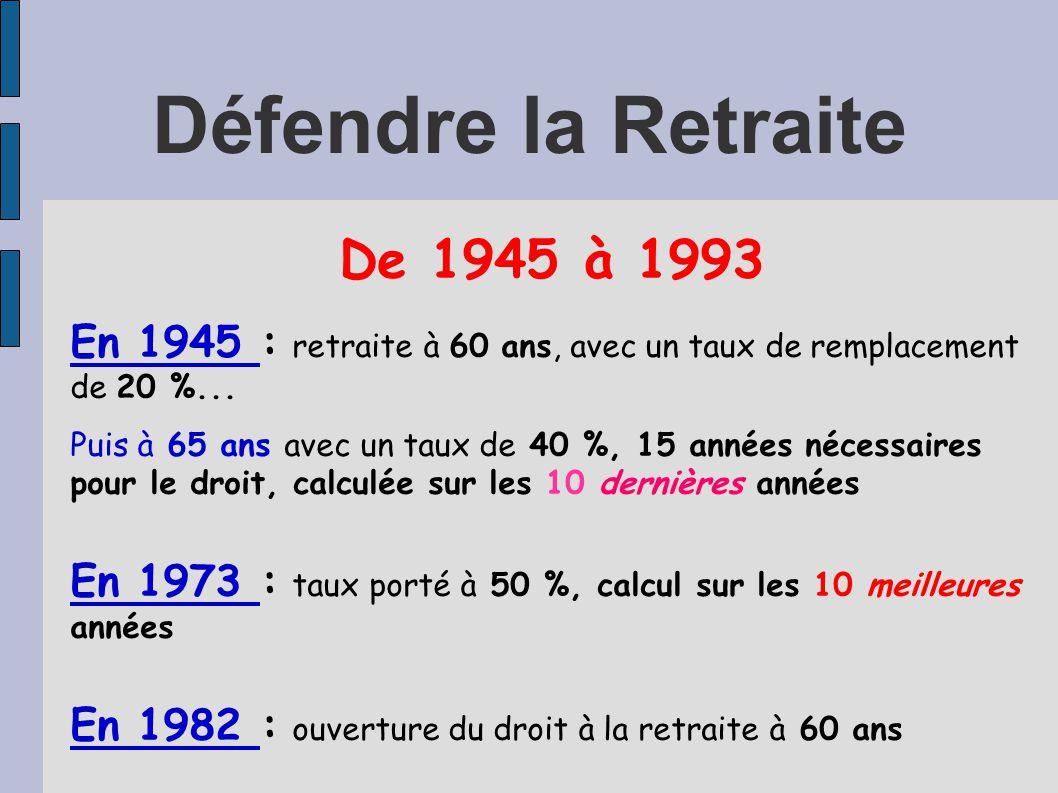 Défendre la Retraite De 1945 à 1993