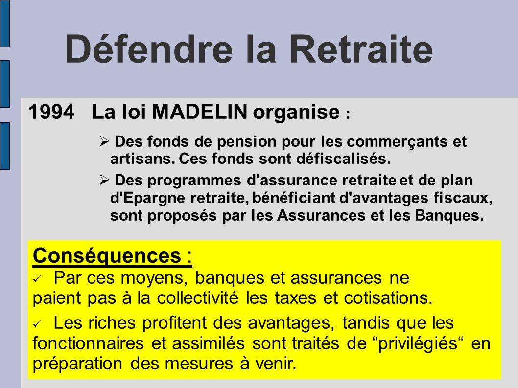 Défendre la Retraite 1994 La loi MADELIN organise : Conséquences :