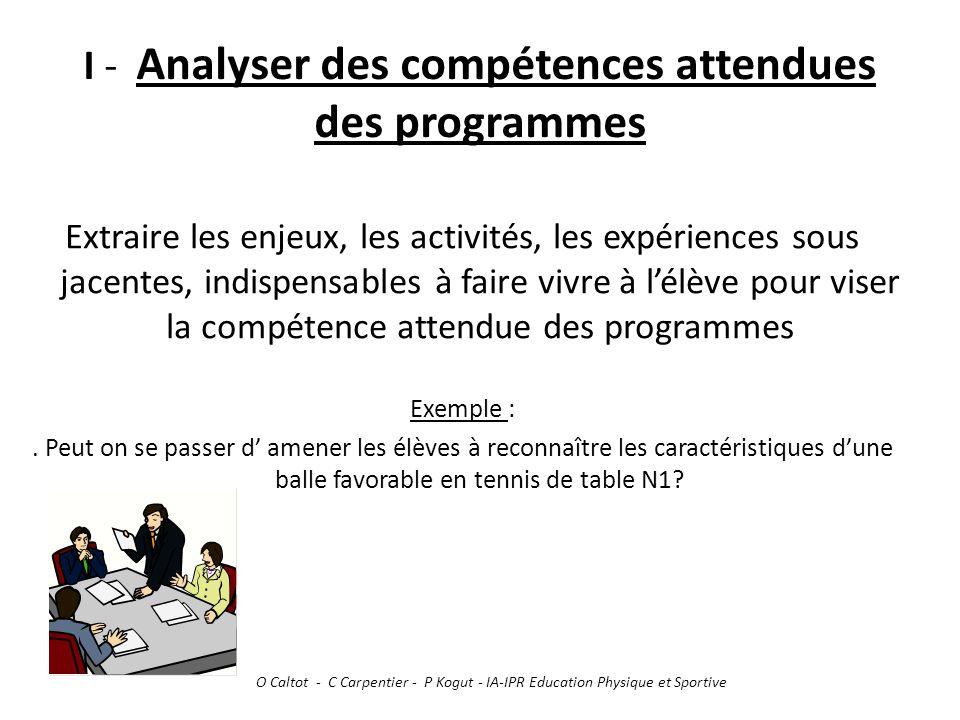 I - Analyser des compétences attendues des programmes