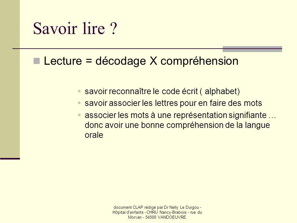 Savoir lire Lecture = décodage X compréhension