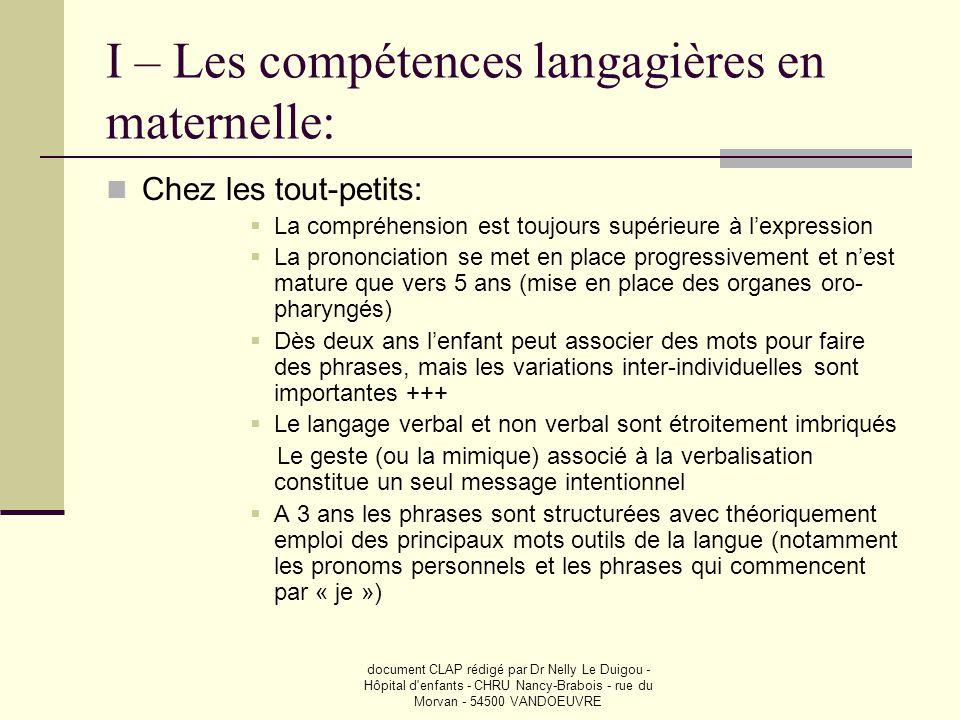 I – Les compétences langagières en maternelle: