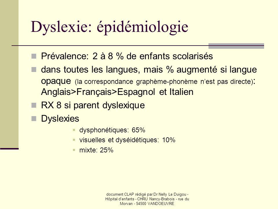 Dyslexie: épidémiologie