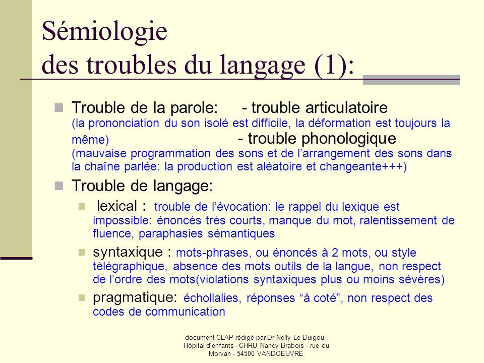 Sémiologie des troubles du langage (1):