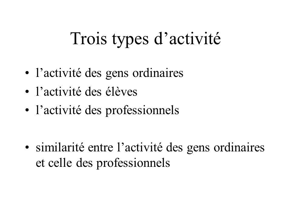 Trois types d'activité