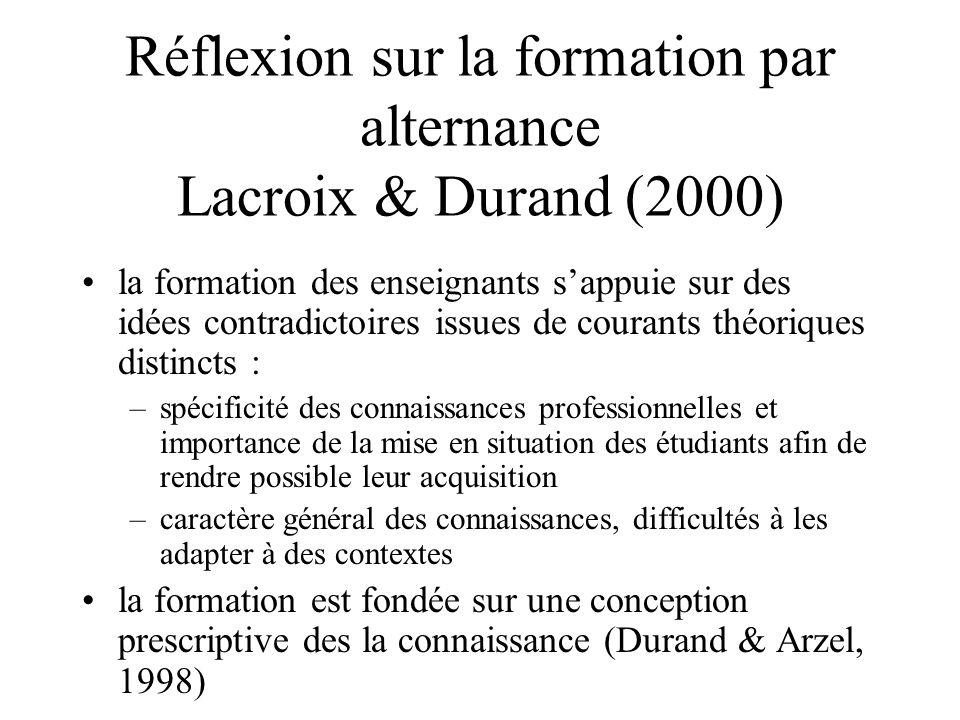 Réflexion sur la formation par alternance Lacroix & Durand (2000)