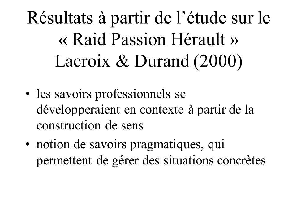 Résultats à partir de l'étude sur le « Raid Passion Hérault » Lacroix & Durand (2000)