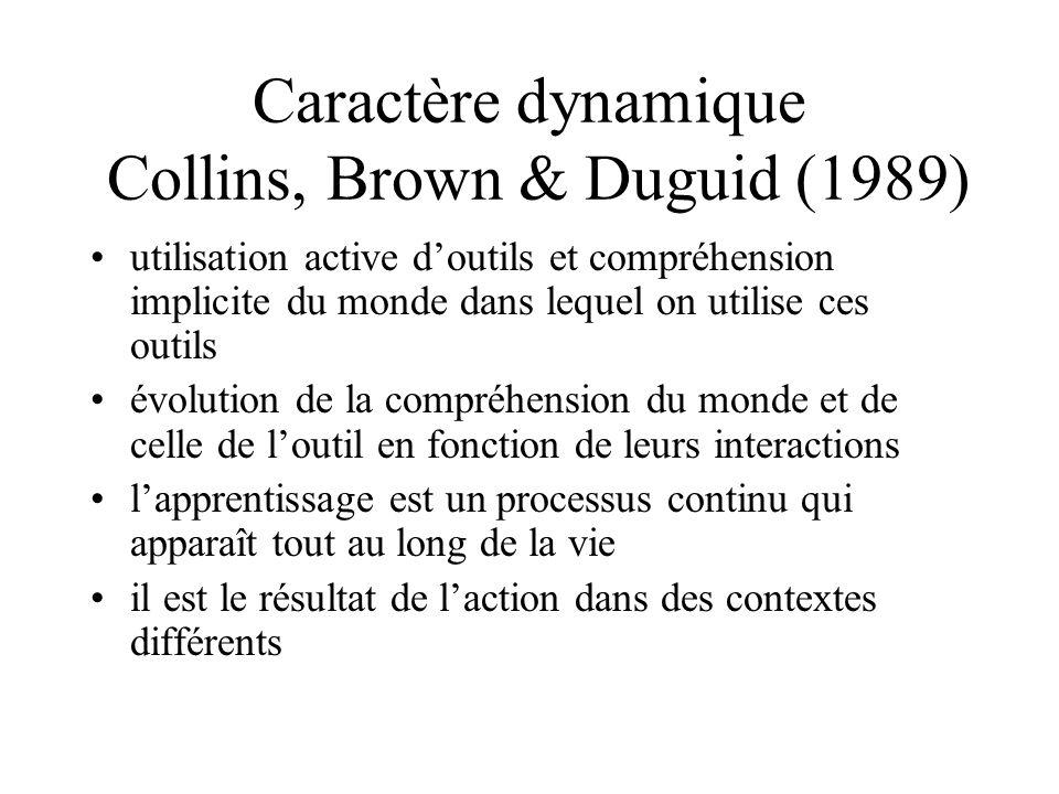 Caractère dynamique Collins, Brown & Duguid (1989)