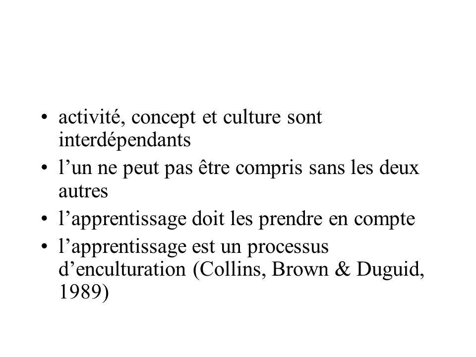 activité, concept et culture sont interdépendants