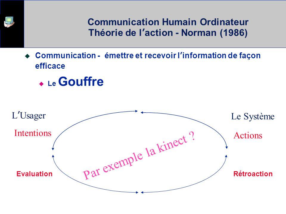 Communication Humain Ordinateur Théorie de l'action - Norman (1986)