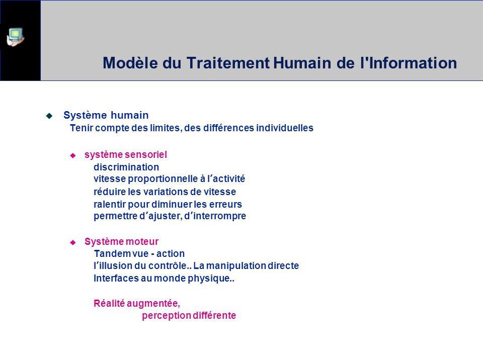 Modèle du Traitement Humain de l Information