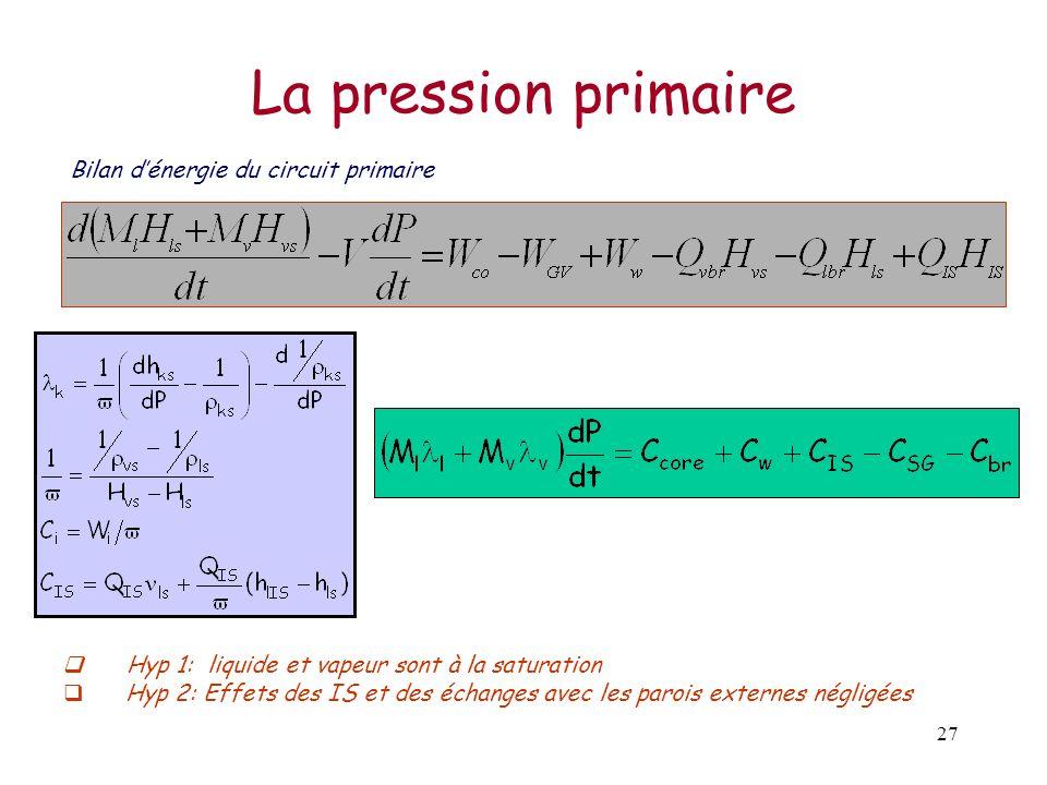 Bilan d'énergie du circuit primaire