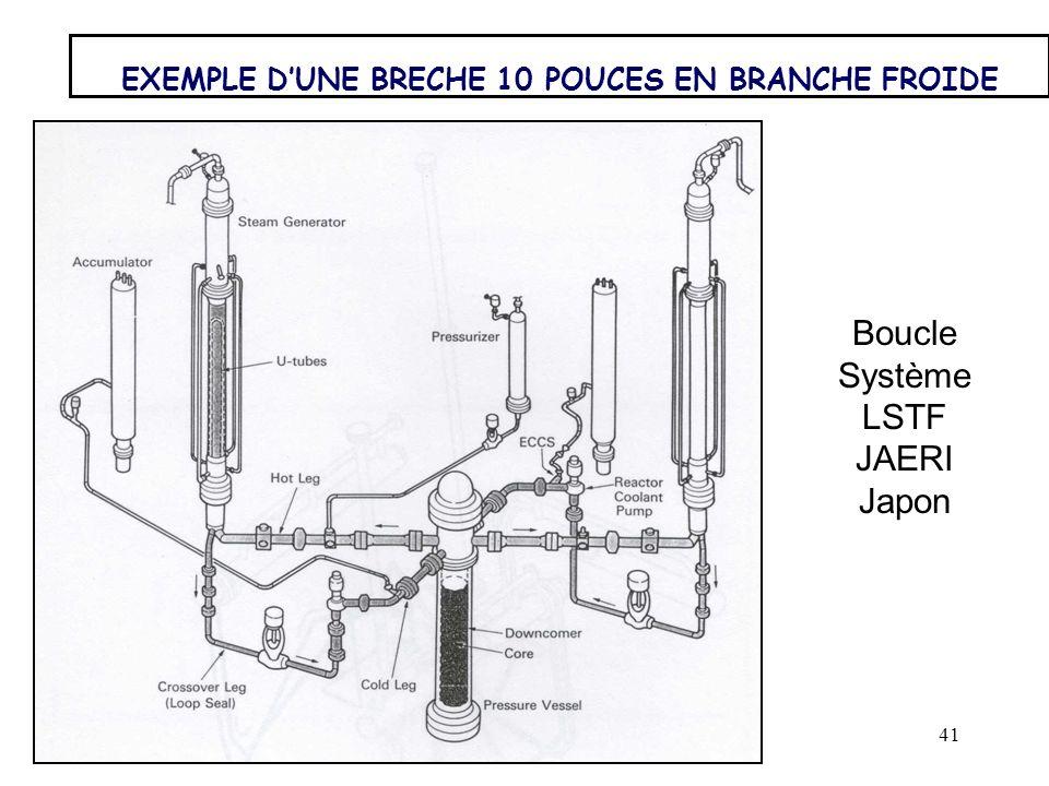 EXEMPLE D'UNE BRECHE 10 POUCES EN BRANCHE FROIDE