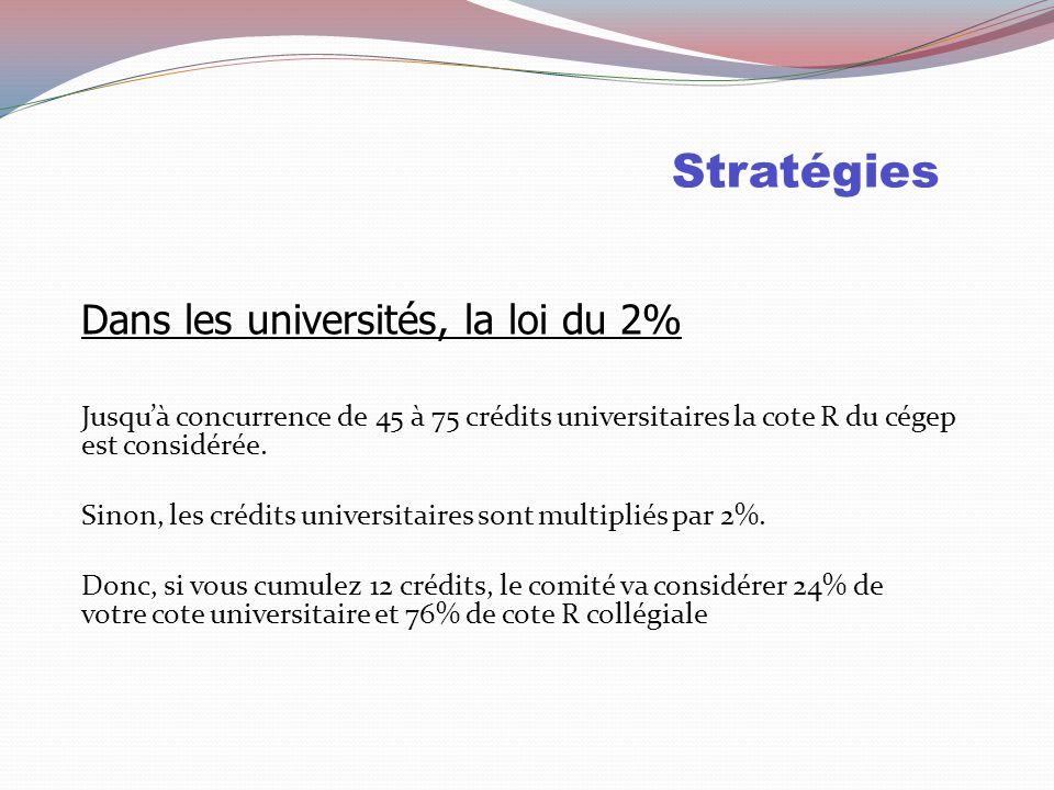 Stratégies Dans les universités, la loi du 2%