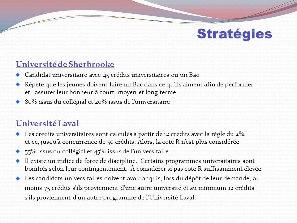 Stratégies Université de Sherbrooke Université Laval