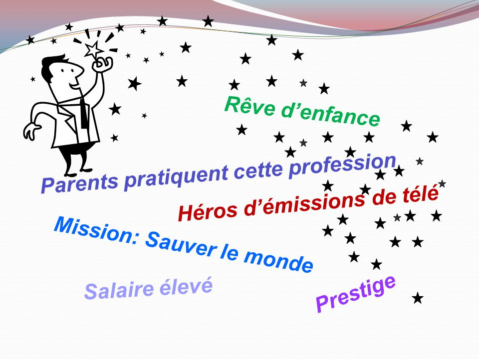 Parents pratiquent cette profession