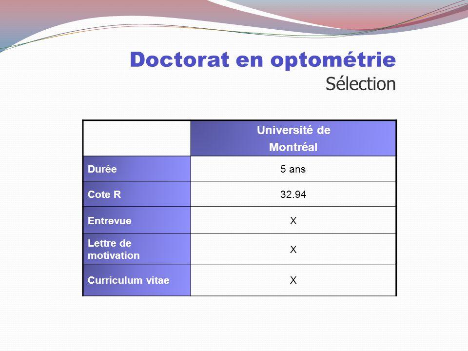 Doctorat en optométrie Sélection
