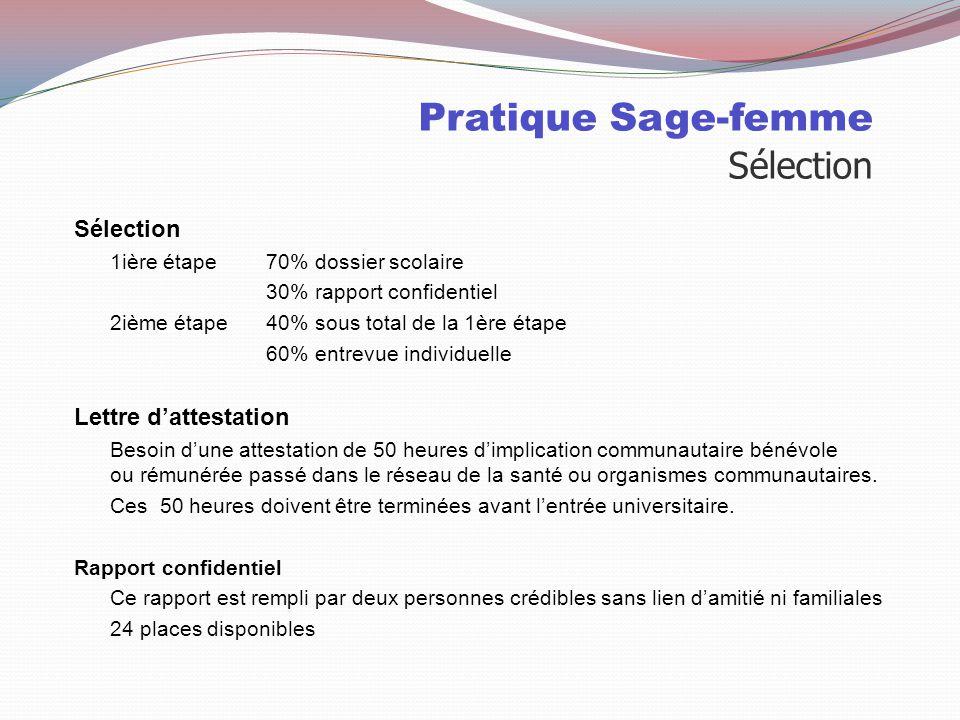 Pratique Sage-femme Sélection