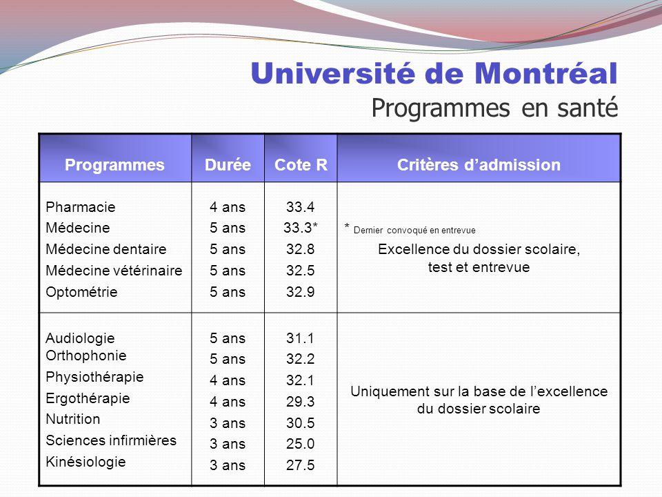 Université de Montréal Programmes en santé