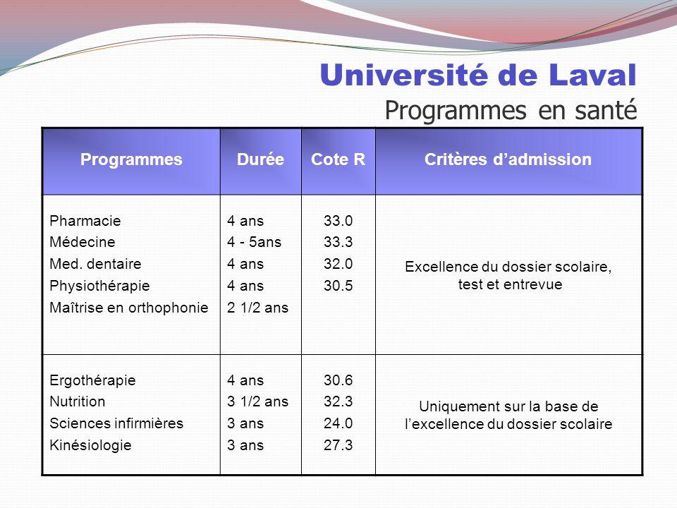 Université de Laval Programmes en santé