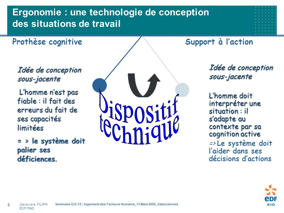 Dispositif technique Ergonomie : une technologie de conception