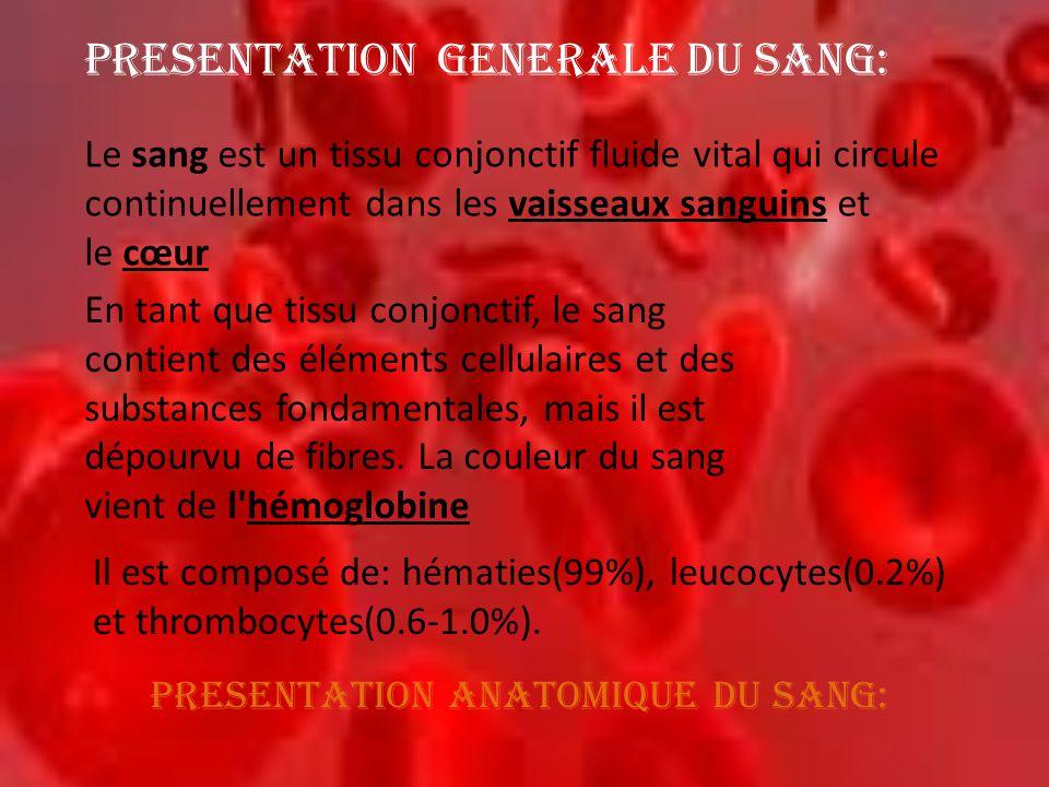 PRESENTATION GENERALE DU SANG: