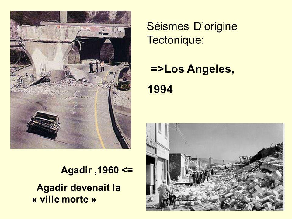 Séismes D'origine Tectonique: