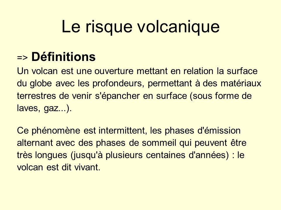 Le risque volcanique => Définitions
