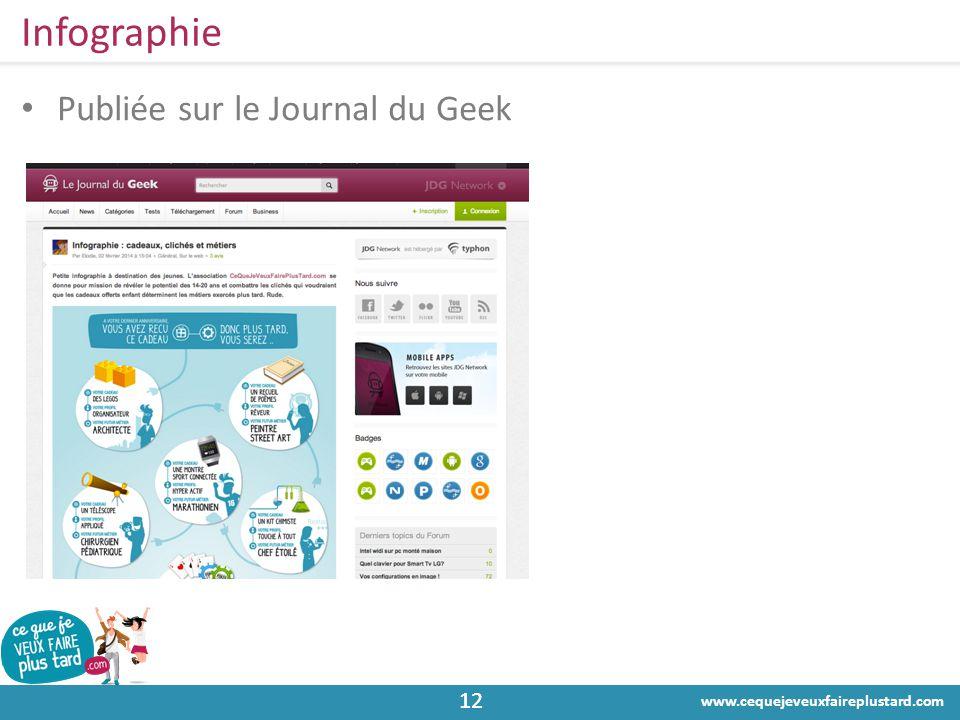 Infographie Publiée sur le Journal du Geek