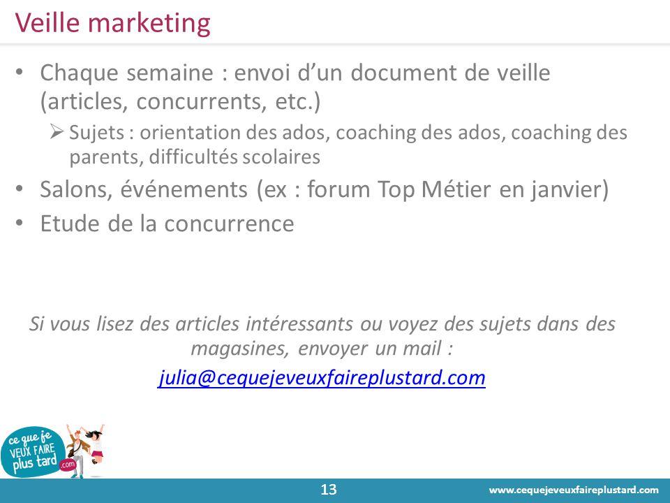 Veille marketing Chaque semaine : envoi d'un document de veille (articles, concurrents, etc.)