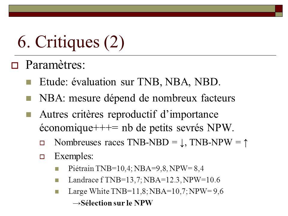 6. Critiques (2) Paramètres: Etude: évaluation sur TNB, NBA, NBD.