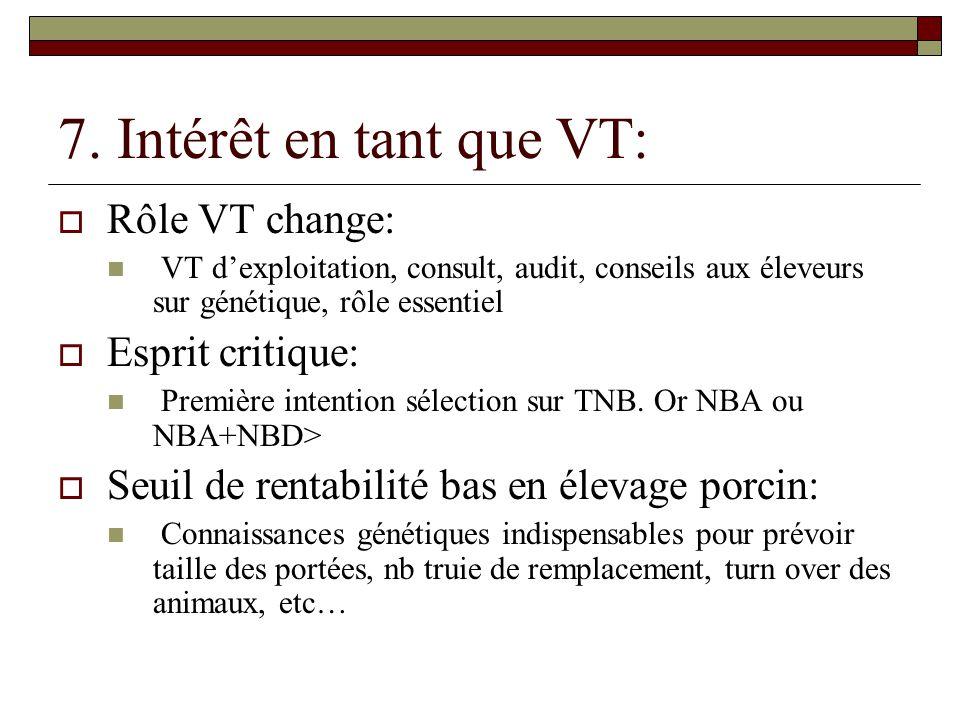 7. Intérêt en tant que VT: Rôle VT change: Esprit critique:
