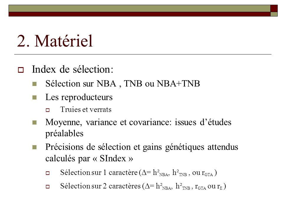 2. Matériel Index de sélection: Sélection sur NBA , TNB ou NBA+TNB