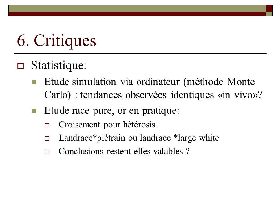 6. Critiques Statistique:
