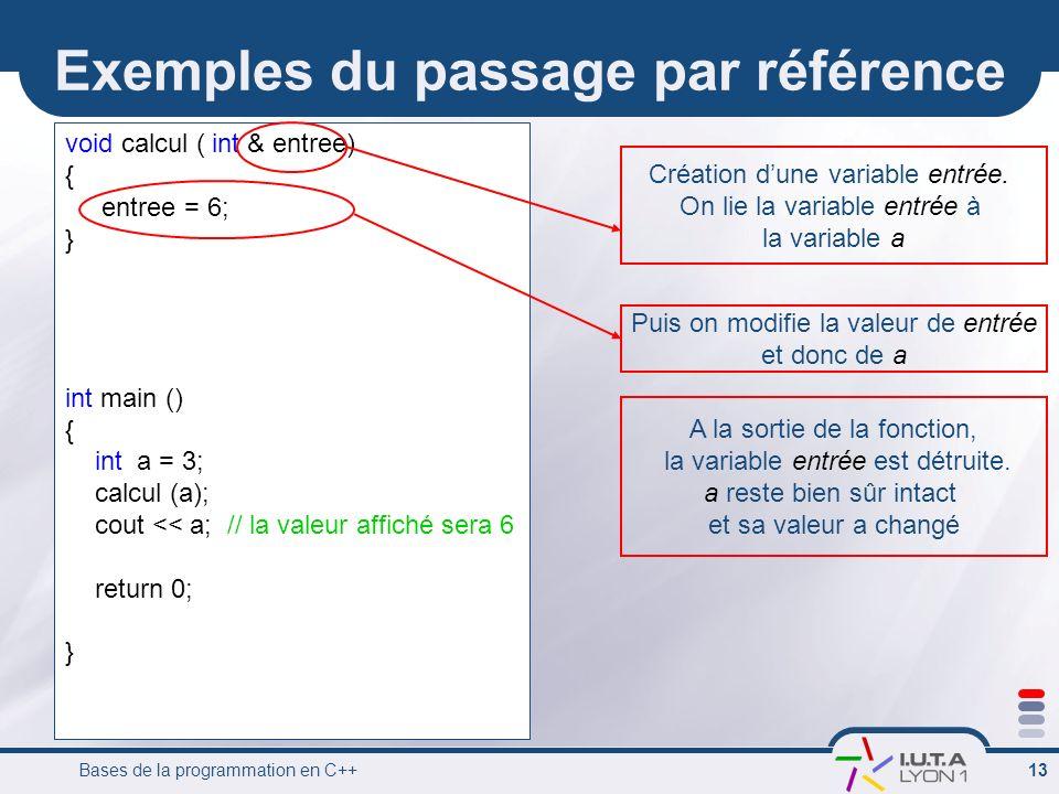 Exemples du passage par référence