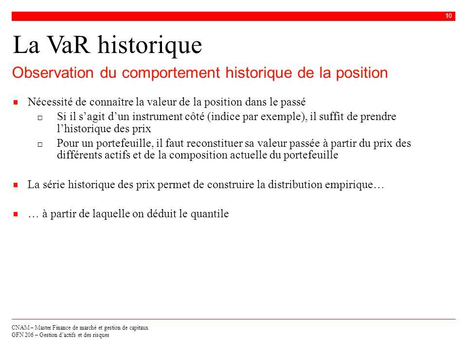 La VaR historique Observation du comportement historique de la position. Nécessité de connaître la valeur de la position dans le passé.