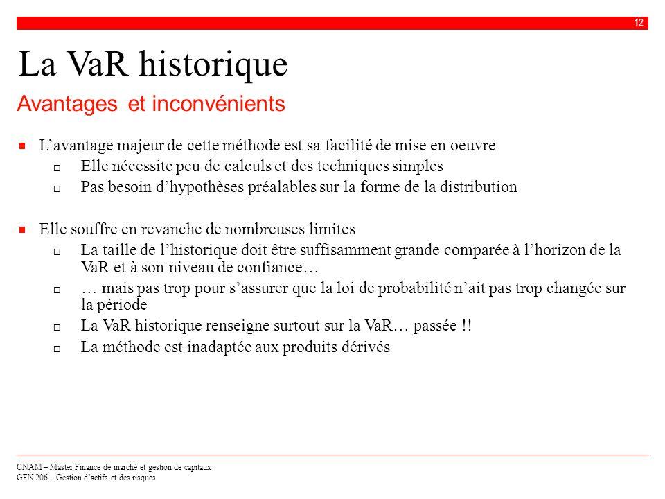 La VaR historique Avantages et inconvénients