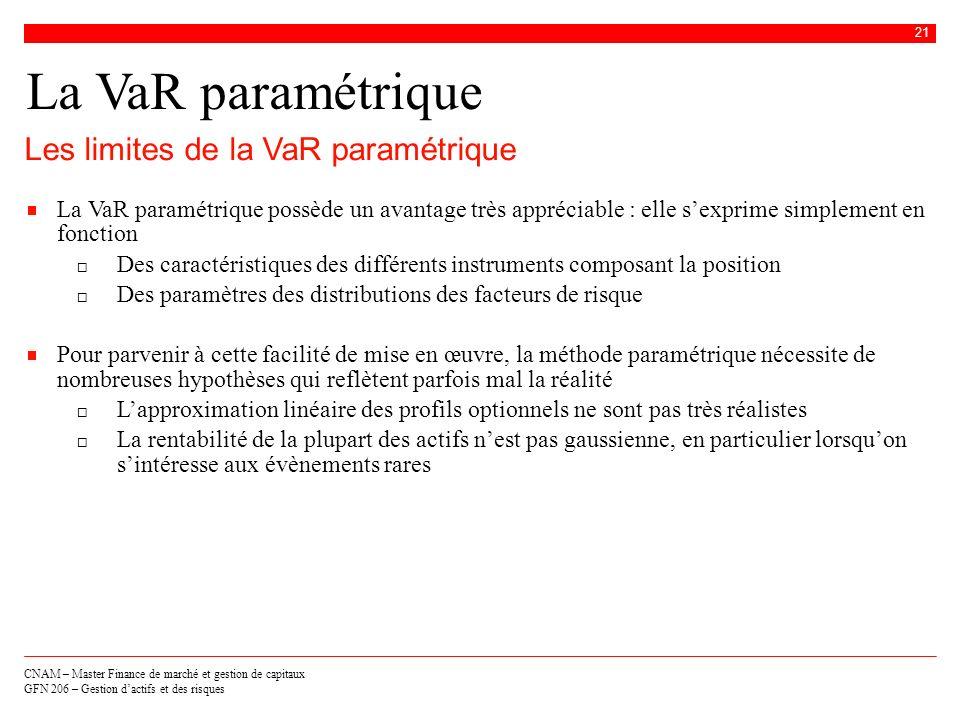 La VaR paramétrique Les limites de la VaR paramétrique