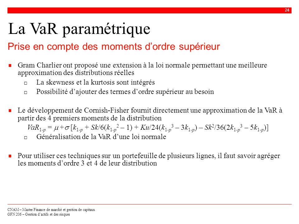 La VaR paramétrique Prise en compte des moments d'ordre supérieur