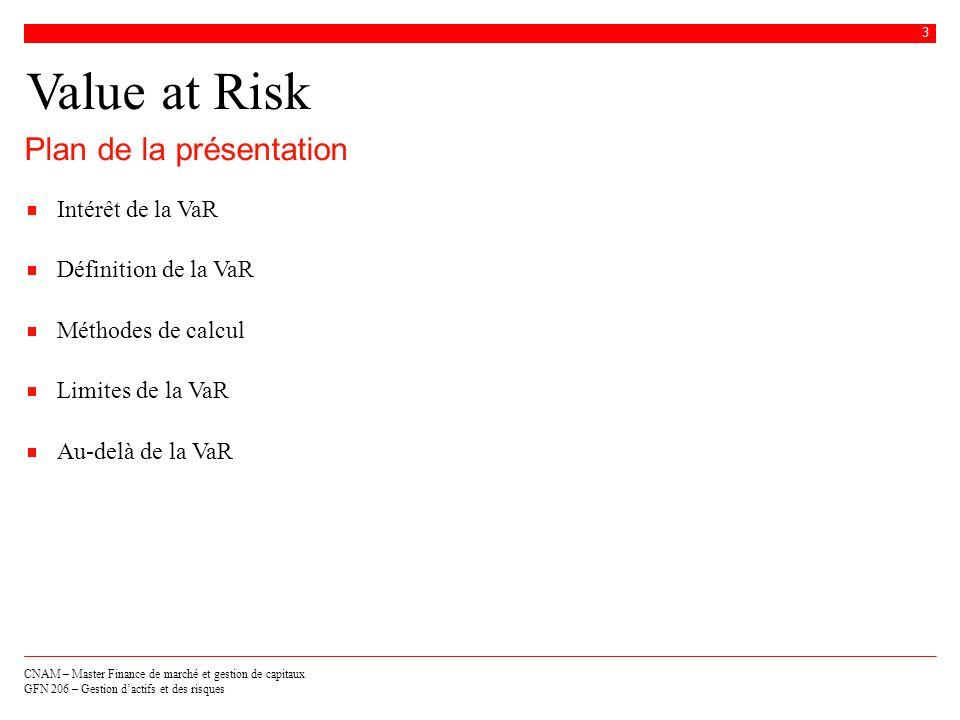 Value at Risk Plan de la présentation Intérêt de la VaR