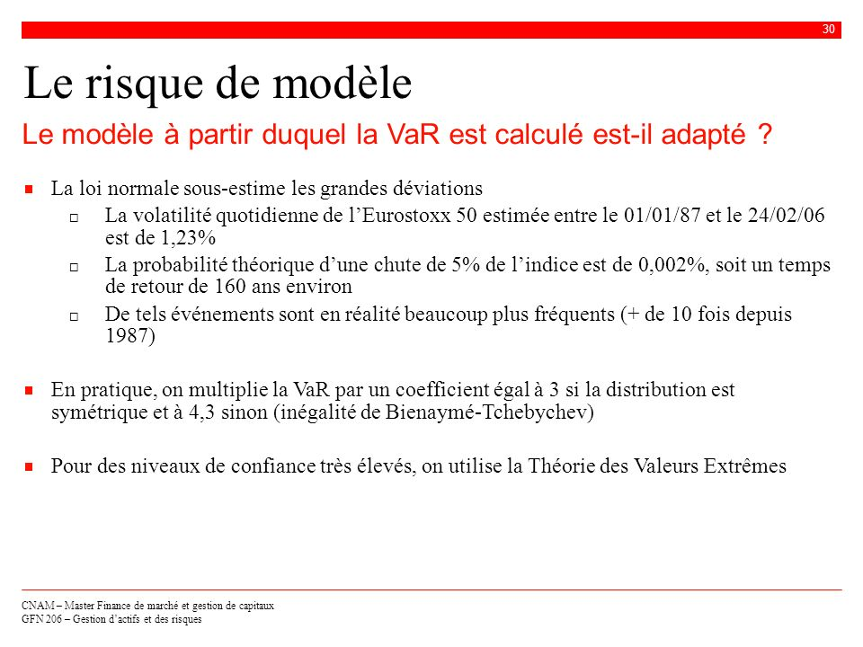 Le risque de modèle Le modèle à partir duquel la VaR est calculé est-il adapté La loi normale sous-estime les grandes déviations.