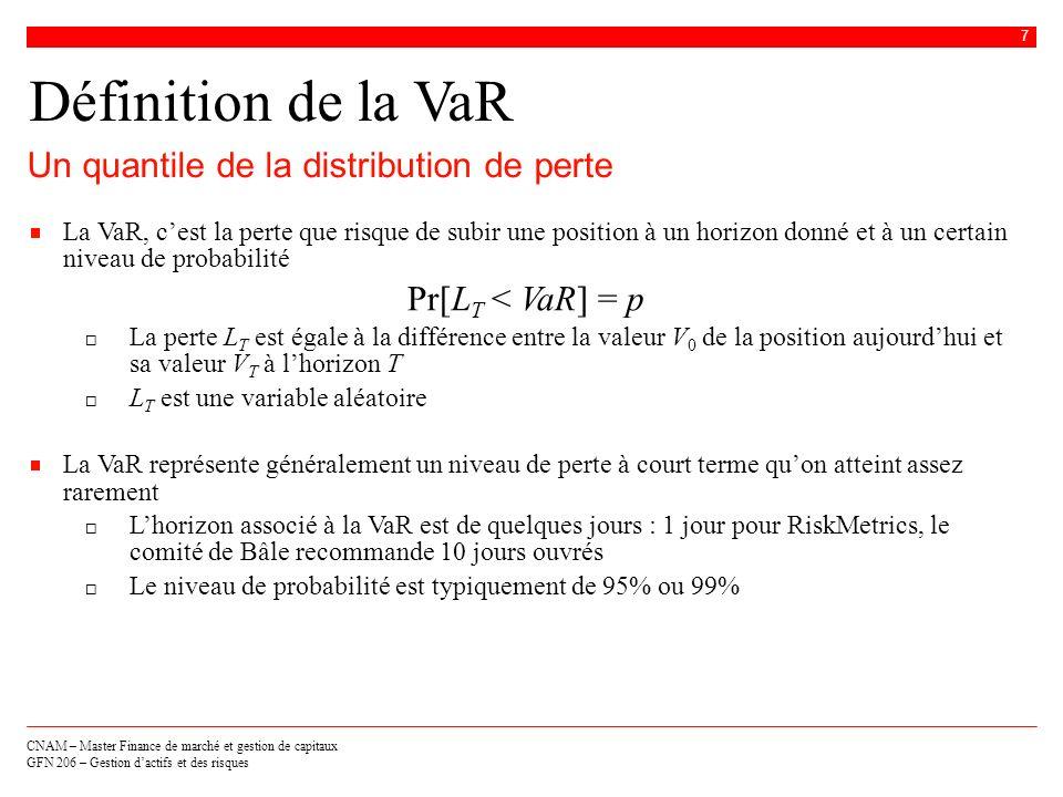 Définition de la VaR Un quantile de la distribution de perte