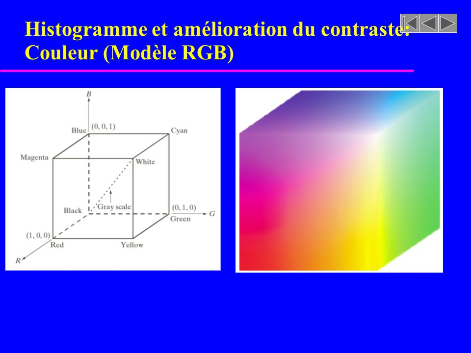 Histogramme et amélioration du contraste: Couleur (Modèle RGB)