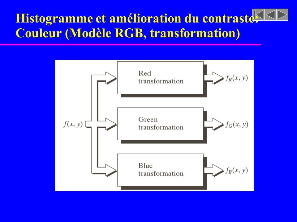Histogramme et amélioration du contraste: Couleur (Modèle RGB, transformation)