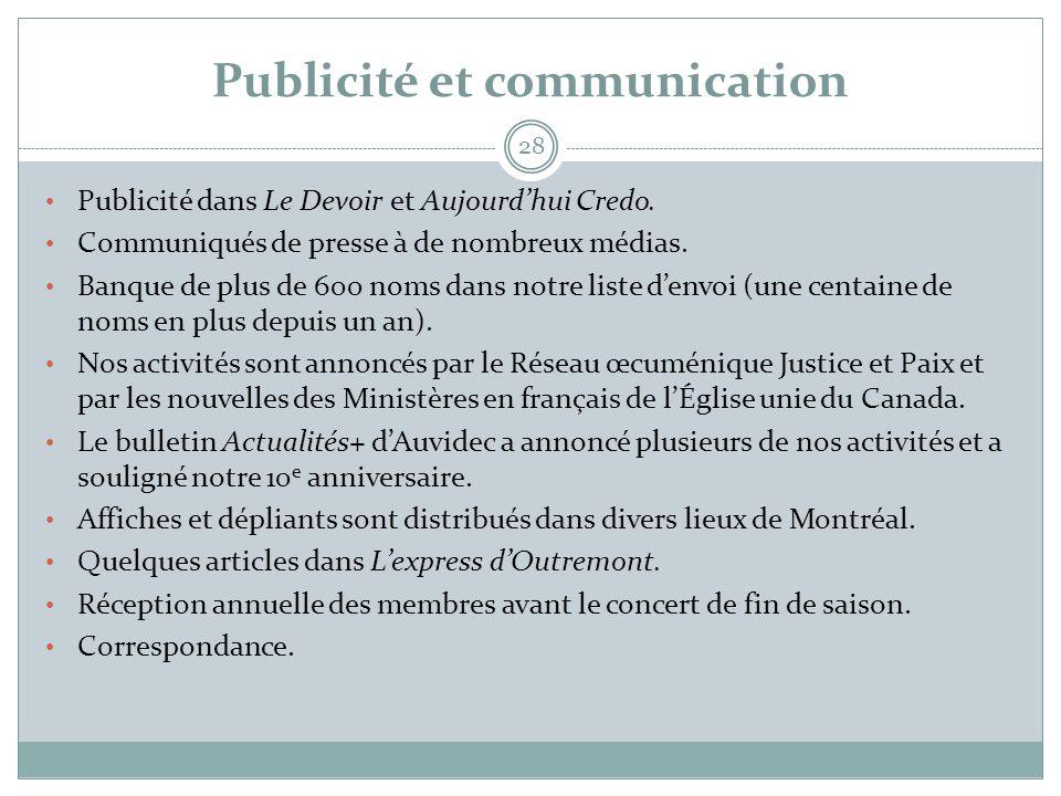 Publicité et communication