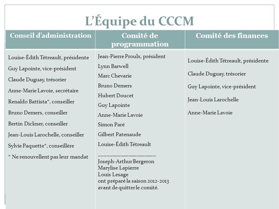 Conseil d'administration Comité de programmation
