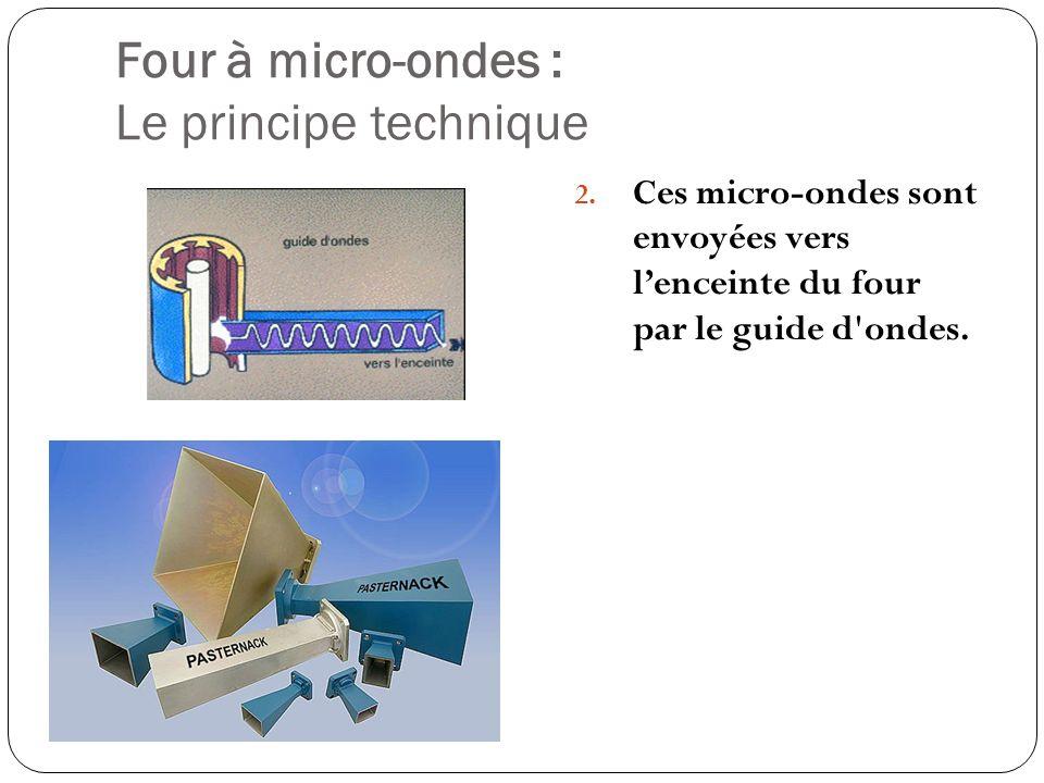 Four à micro-ondes : Le principe technique