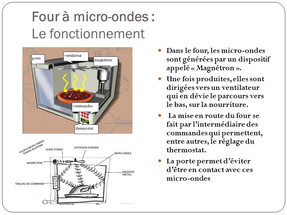 Four à micro-ondes : Le fonctionnement